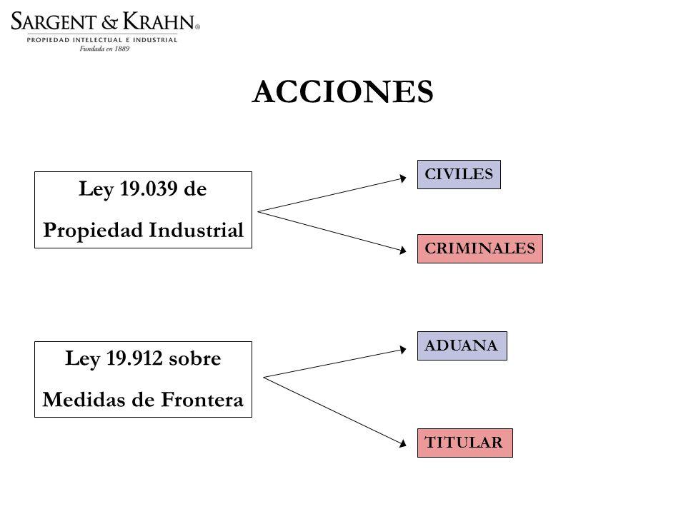 ACCIONES Ley 19.039 de Propiedad Industrial Ley 19.912 sobre Medidas de Frontera CIVILES CRIMINALES ADUANA TITULAR
