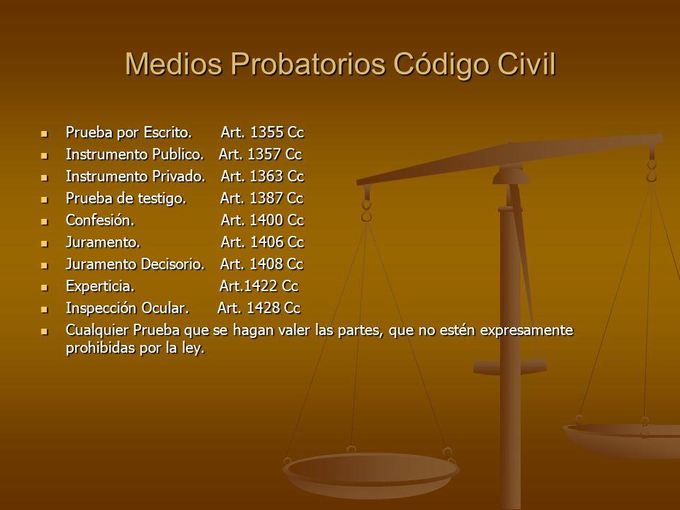 Medios Probatorios Código Civil Prueba por Escrito.