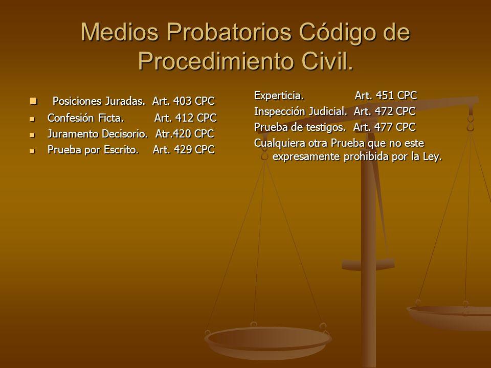 Medios Probatorios Código de Procedimiento Civil. Posiciones Juradas.