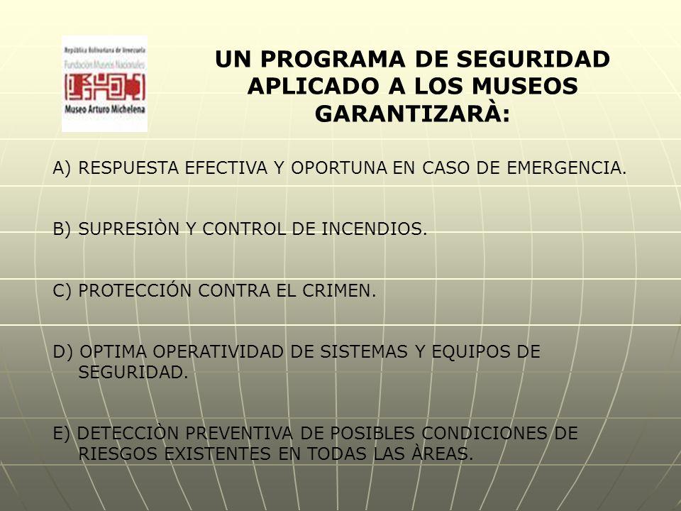 UN PROGRAMA DE SEGURIDAD APLICADO A LOS MUSEOS GARANTIZARÀ: A)RESPUESTA EFECTIVA Y OPORTUNA EN CASO DE EMERGENCIA.