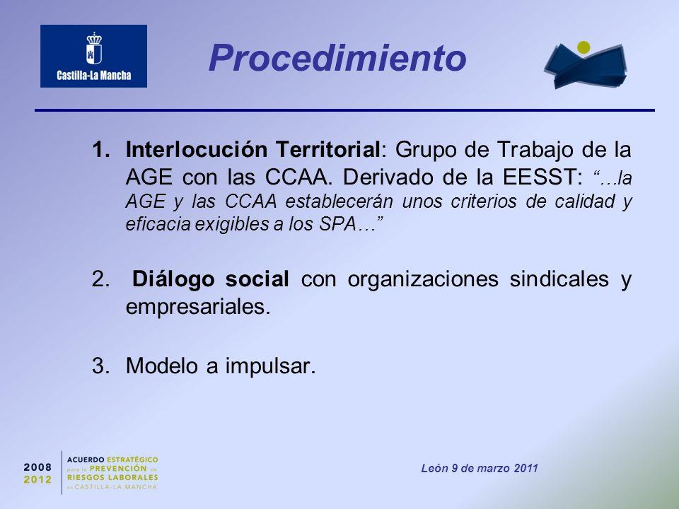 León 9 de marzo 2011 Procedimiento 1.Interlocución Territorial: Grupo de Trabajo de la AGE con las CCAA.