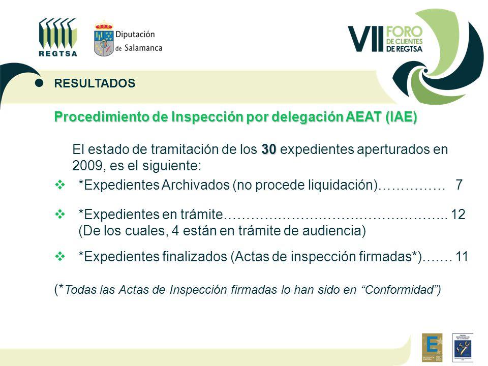 Procedimiento de Inspección por delegación AEAT (IAE) 30 El estado de tramitación de los 30 expedientes aperturados en 2009, es el siguiente:  *Expedientes Archivados (no procede liquidación)…………… 7  *Expedientes en trámite…………………………………………..