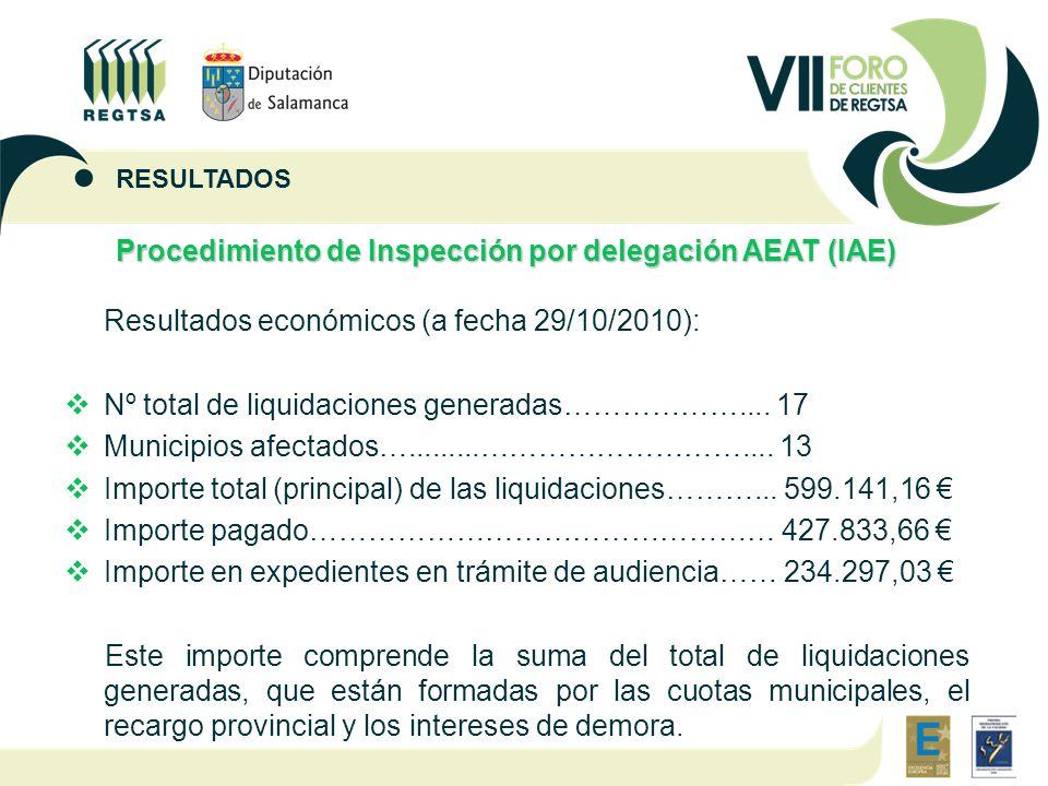 Procedimiento de Inspección por delegación AEAT (IAE) Resultados económicos (a fecha 29/10/2010):  Nº total de liquidaciones generadas………………....