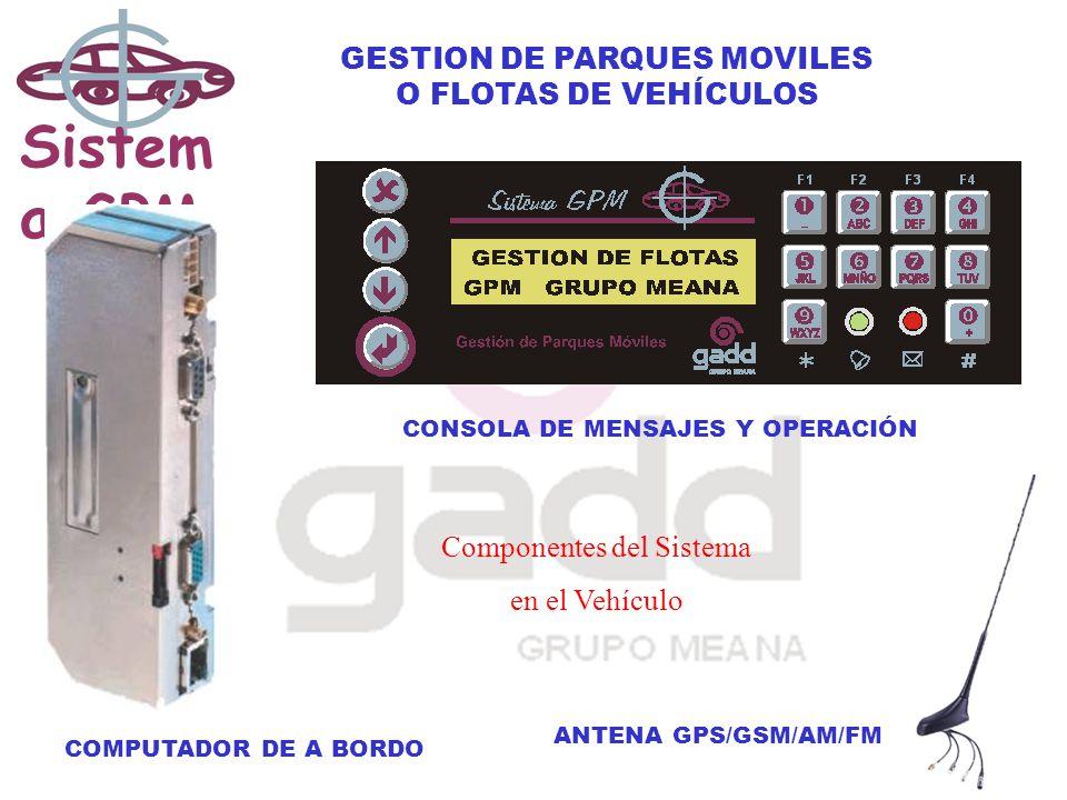 Sistem a GPM GESTION DE PARQUES MOVILES O FLOTAS DE VEHÍCULOS Componentes del Sistema en el Vehículo COMPUTADOR DE A BORDO CONSOLA DE MENSAJES Y OPERACIÓN ANTENA GPS/GSM/AM/FM