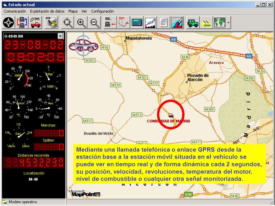 Mediante una llamada telefónica o enlace GPRS desde la estación base a la estación móvil situada en el vehículo se puede ver en tiempo real y de forma dinámica cada 2 segundos, su posición, velocidad, revoluciones, temperatura del motor, nivel de combustible o cualquier otra señal monitorizada.