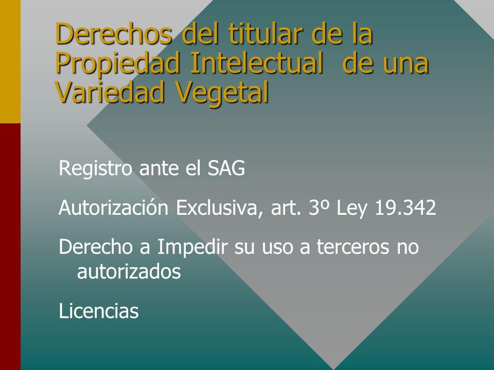 Derechos del titular de la Propiedad Intelectual de una Variedad Vegetal Registro ante el SAG Autorización Exclusiva, art.