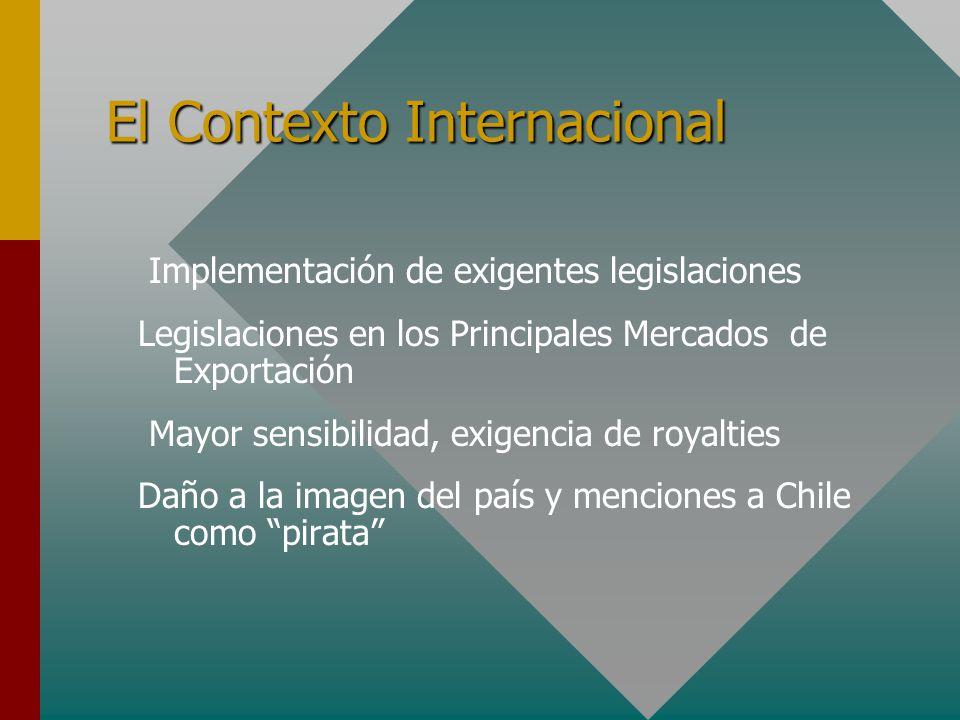 El Contexto Internacional Implementación de exigentes legislaciones Legislaciones en los Principales Mercados de Exportación Mayor sensibilidad, exigencia de royalties Daño a la imagen del país y menciones a Chile como pirata