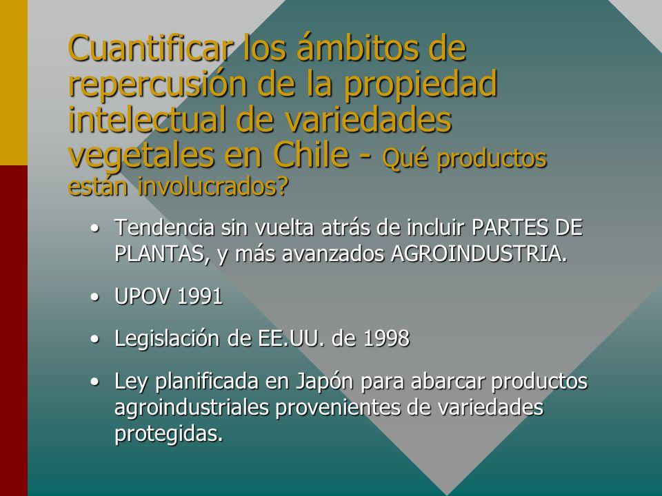 Cuantificar los ámbitos de repercusión de la propiedad intelectual de variedades vegetales en Chile - Qué productos están involucrados.