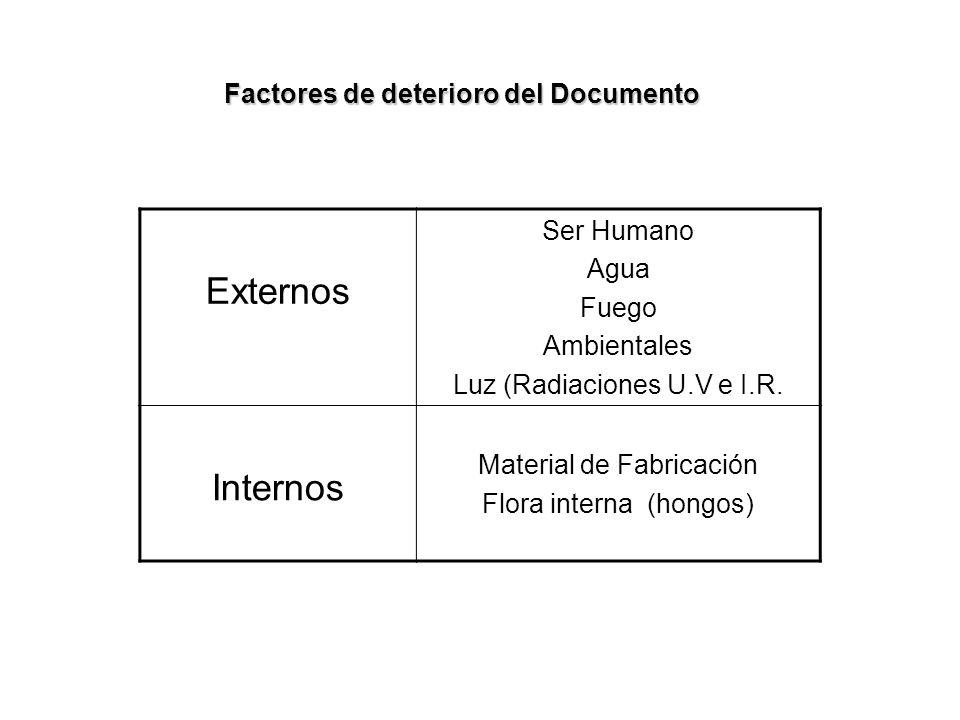 Externos Ser Humano Agua Fuego Ambientales Luz (Radiaciones U.V e I.R.