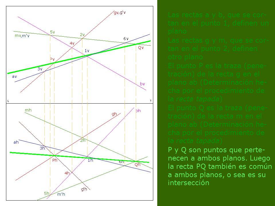 Las rectas a y b, que se cor- tan en el punto 1, definen un plano Las rectas g y m, que se cor- tan en el punto 2, definen otro plano El punto P es la traza (pene- tración) de la recta g en el plano ab (Determinación he- cha por el procedimiento de la recta tapada) El punto Q es la traza (pene- tración) de la recta m en el plano ab (Determinación he- cha por el procedimiento de la recta tapada) P y Q son puntos que perte- necen a ambos planos.