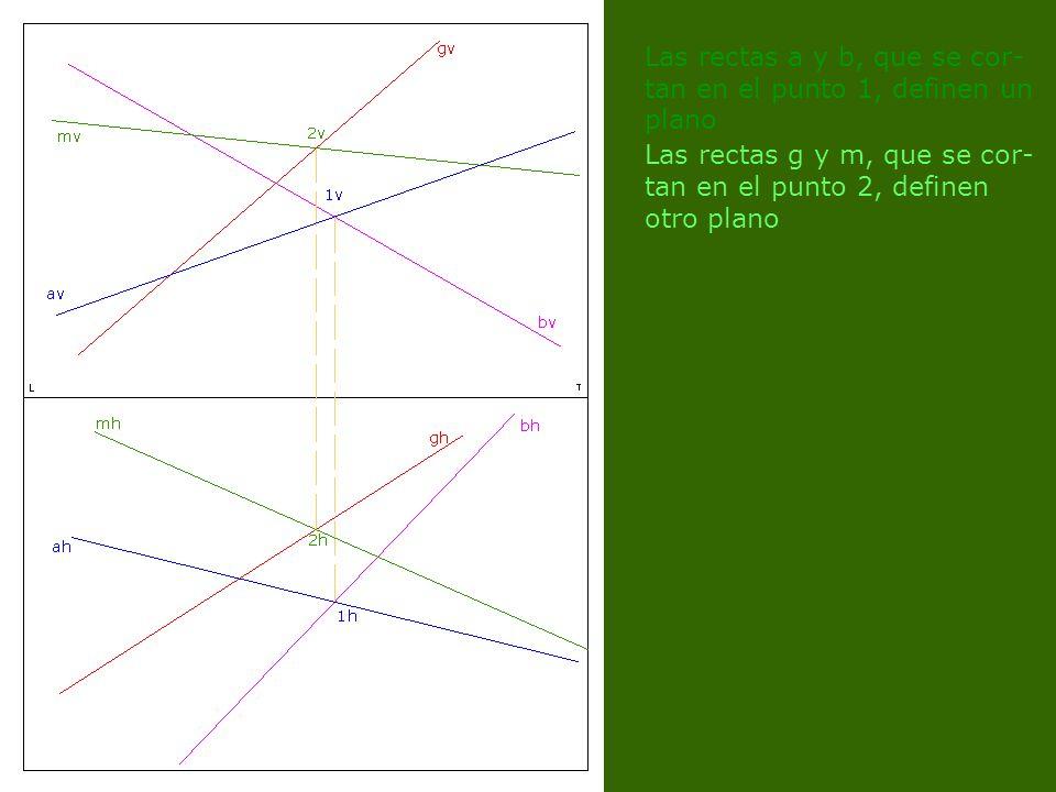Las rectas g y m, que se cor- tan en el punto 2, definen otro plano