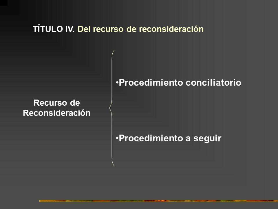 Recurso de Reconsideración Procedimiento conciliatorio Procedimiento a seguir TÍTULO IV.