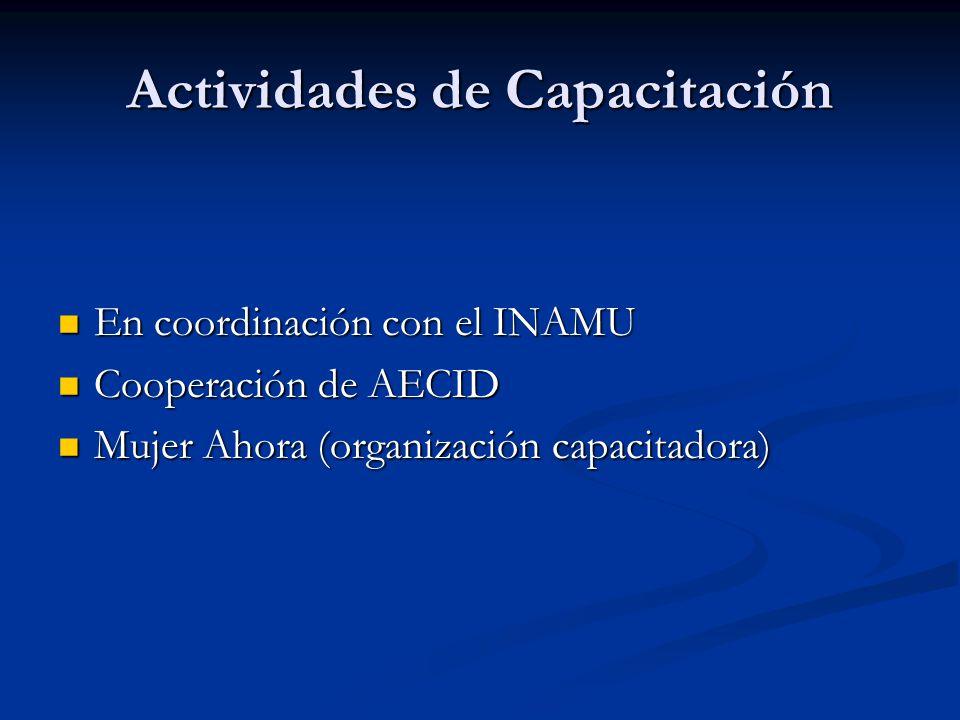 Actividades de Capacitación En coordinación con el INAMU En coordinación con el INAMU Cooperación de AECID Cooperación de AECID Mujer Ahora (organización capacitadora) Mujer Ahora (organización capacitadora)