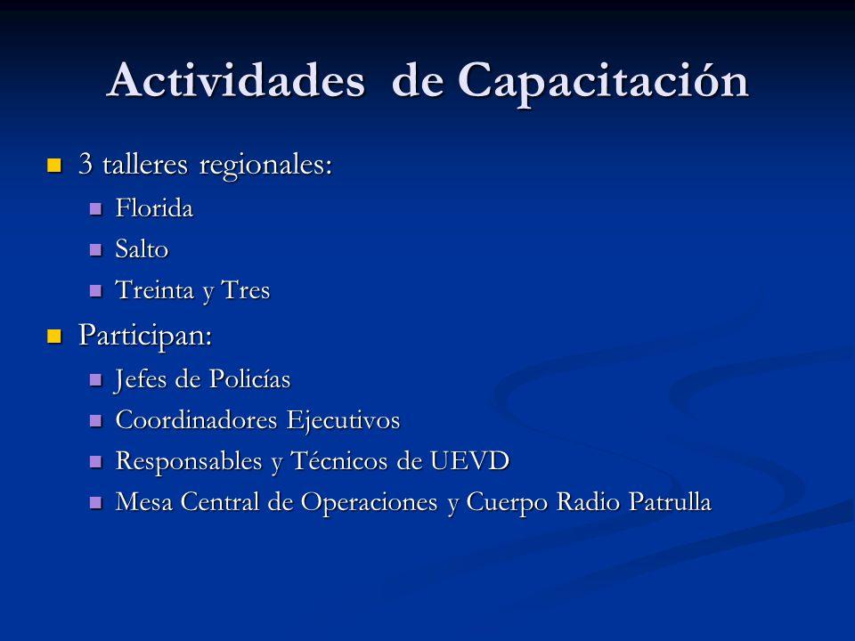 Actividades de Capacitación 3 talleres regionales: 3 talleres regionales: Florida Florida Salto Salto Treinta y Tres Treinta y Tres Participan: Participan: Jefes de Policías Jefes de Policías Coordinadores Ejecutivos Coordinadores Ejecutivos Responsables y Técnicos de UEVD Responsables y Técnicos de UEVD Mesa Central de Operaciones y Cuerpo Radio Patrulla Mesa Central de Operaciones y Cuerpo Radio Patrulla