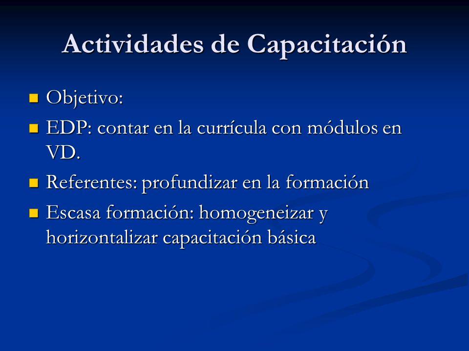 Actividades de Capacitación Objetivo: Objetivo: EDP: contar en la currícula con módulos en VD.
