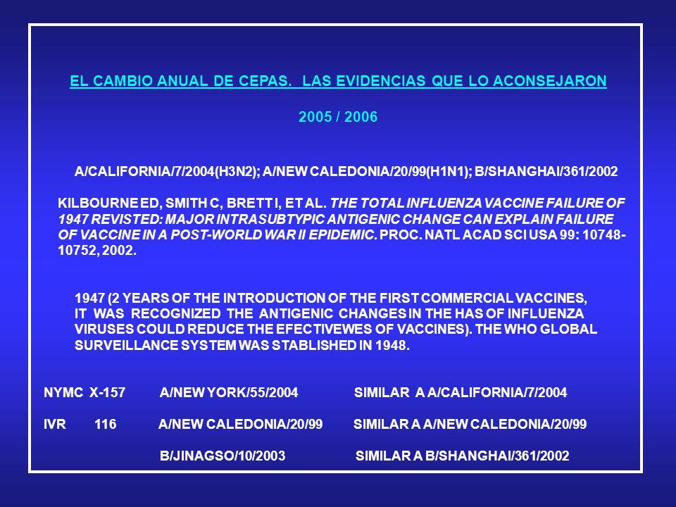EL CAMBIO ANUAL DE CEPAS.