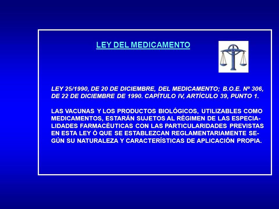 LEY DEL MEDICAMENTO LEY 25/1990, DE 20 DE DICIEMBRE, DEL MEDICAMENTO; B.O.E.