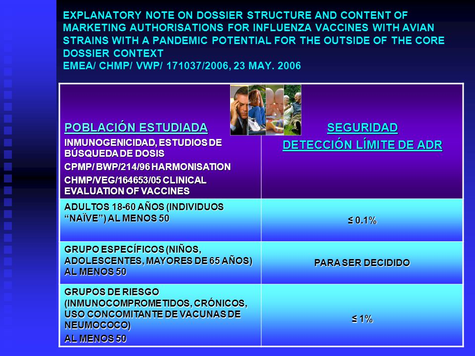 EXPLANATORY NOTE ON DOSSIER STRUCTURE AND CONTENT OF MARKETING AUTHORISATIONS FOR INFLUENZA VACCINES WITH AVIAN STRAINS WITH A PANDEMIC POTENTIAL FOR THE OUTSIDE OF THE CORE DOSSIER CONTEXT EMEA/ CHMP/ VWP/ 171037/2006, 23 MAY.