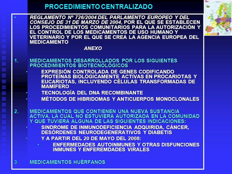 PROCEDIMIENTO CENTRALIZADO REGLAMENTO Nº 726/2004 DEL PARLAMENTO EUROPEO Y DEL CONSEJO DE 31 DE MARZO DE 2004, POR EL QUE SE ESTABLECEN LOS PROCEDIMIENTOS COMUNITARIOS PARA LA AUTORIZACIÓN Y EL CONTROL DE LOS MEDICAMENTOS DE USO HUMANO Y VETERINARIO Y POR EL QUE SE CREA LA AGENCIA EUROPEA DEL MEDICAMENTOREGLAMENTO Nº 726/2004 DEL PARLAMENTO EUROPEO Y DEL CONSEJO DE 31 DE MARZO DE 2004, POR EL QUE SE ESTABLECEN LOS PROCEDIMIENTOS COMUNITARIOS PARA LA AUTORIZACIÓN Y EL CONTROL DE LOS MEDICAMENTOS DE USO HUMANO Y VETERINARIO Y POR EL QUE SE CREA LA AGENCIA EUROPEA DEL MEDICAMENTOANEXO 1.MEDICAMENTOS DESARROLLADOS POR LOS SIGUIENTES PROCEDIMIENTOS BIOTECNOLÓGICOS EXPRESIÓN CONTROLADA DE GENES CODIFICANDO PROTEÍNAS BIOLÓGICAMENTE ACTIVAS EN PROCARIOTAS Y EUCARIOTAS, INCLUYENDO CÉLULAS TRANSFORMADAS DE MAMÍFEROEXPRESIÓN CONTROLADA DE GENES CODIFICANDO PROTEÍNAS BIOLÓGICAMENTE ACTIVAS EN PROCARIOTAS Y EUCARIOTAS, INCLUYENDO CÉLULAS TRANSFORMADAS DE MAMÍFERO TECNOLOGÍA DEL DNA RECOMBINANTETECNOLOGÍA DEL DNA RECOMBINANTE MÉTODOS DE HIBRIDOMAS Y ANTICUERPOS MONOCLONALESMÉTODOS DE HIBRIDOMAS Y ANTICUERPOS MONOCLONALES 2.MEDICAMENTOS QUE CONTIENEN UNA NUEVA SUSTANCIA ACTIVA, LA CUAL NO ESTUVIERA AUTORIZADA EN LA COMUNIDAD Y QUE TUVIERA ALGUNA DE LAS SIGUIENTES INDICACIONES: SINDROME DE INMUNODEFICIENCIA ADQUIRIDA, CÁNCER, DESÓRDENES NEURODEGENERATIVOS Y DIABETISSINDROME DE INMUNODEFICIENCIA ADQUIRIDA, CÁNCER, DESÓRDENES NEURODEGENERATIVOS Y DIABETIS Y A PARTIR DEL 20 DE MAYO DEL 2008:Y A PARTIR DEL 20 DE MAYO DEL 2008: ENFERMEDADES AUTOINMUNES Y OTRAS DISFUNCIONES INMUNES Y ENFEREMDADES VIRALESENFERMEDADES AUTOINMUNES Y OTRAS DISFUNCIONES INMUNES Y ENFEREMDADES VIRALES 3.MEDICAMENTOS HUÉRFANOS