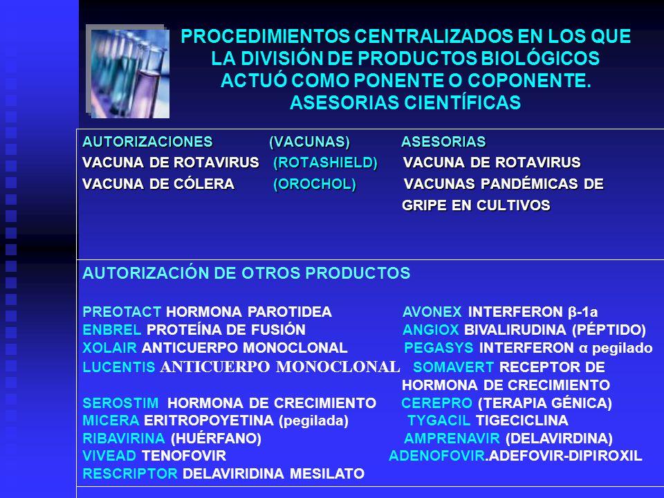 PROCEDIMIENTOS CENTRALIZADOS EN LOS QUE LA DIVISIÓN DE PRODUCTOS BIOLÓGICOS ACTUÓ COMO PONENTE O COPONENTE.