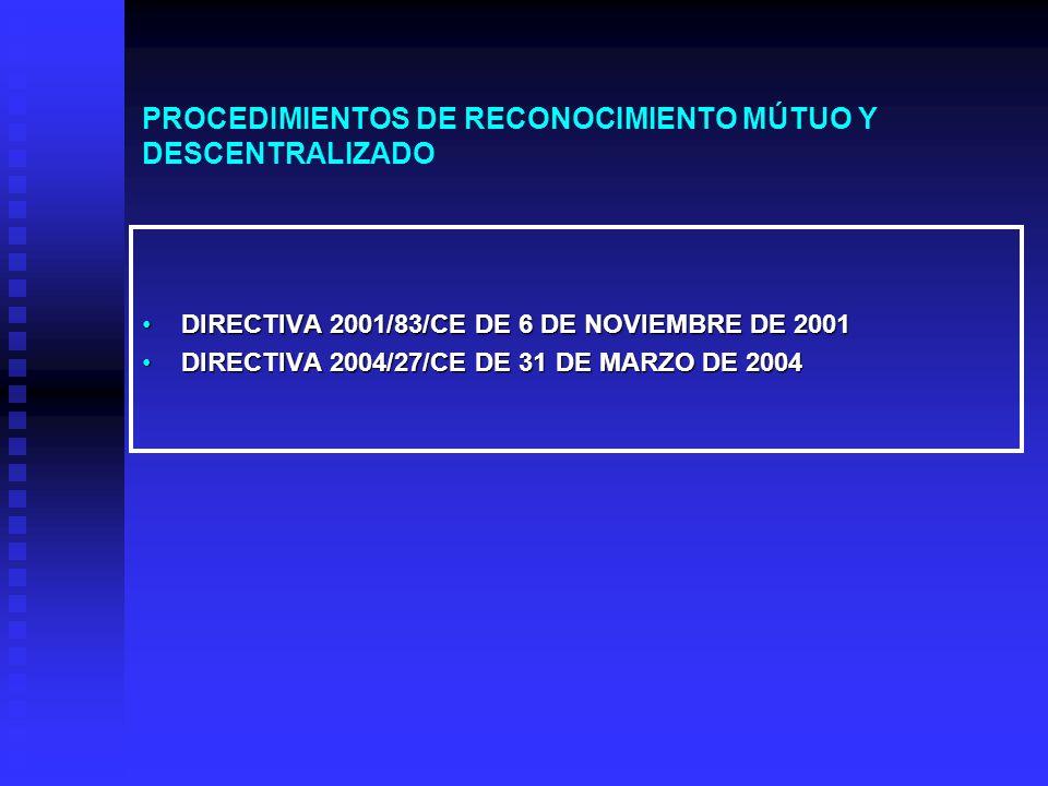 PROCEDIMIENTOS DE RECONOCIMIENTO MÚTUO Y DESCENTRALIZADO DIRECTIVA 2001/83/CE DE 6 DE NOVIEMBRE DE 2001DIRECTIVA 2001/83/CE DE 6 DE NOVIEMBRE DE 2001 DIRECTIVA 2004/27/CE DE 31 DE MARZO DE 2004DIRECTIVA 2004/27/CE DE 31 DE MARZO DE 2004