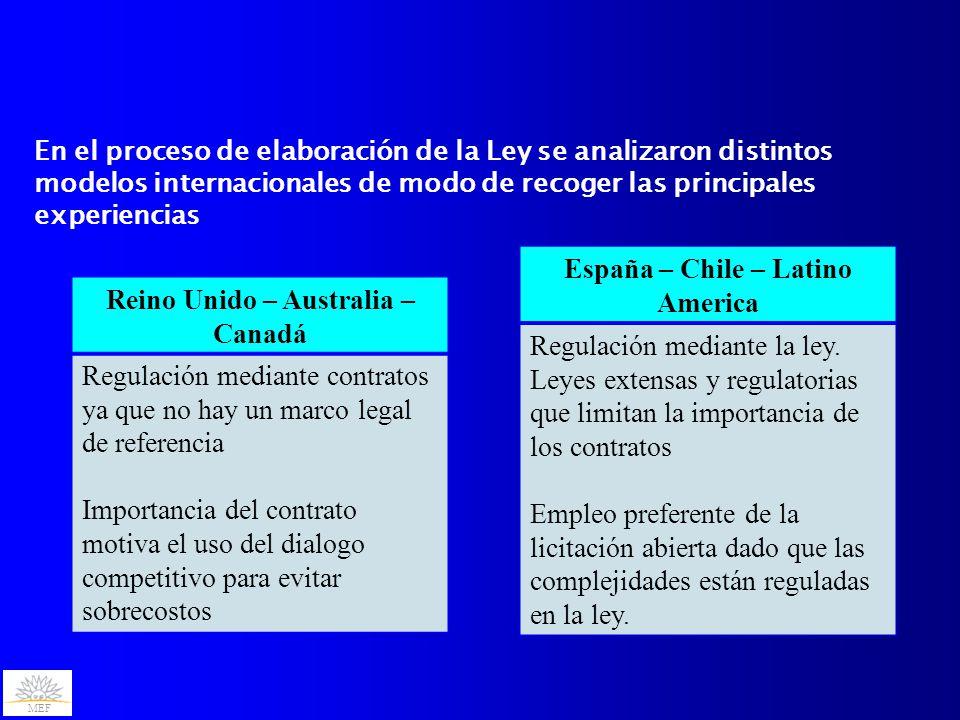 MEF Reino Unido – Australia – Canadá Regulación mediante contratos ya que no hay un marco legal de referencia Importancia del contrato motiva el uso del dialogo competitivo para evitar sobrecostos España – Chile – Latino America Regulación mediante la ley.