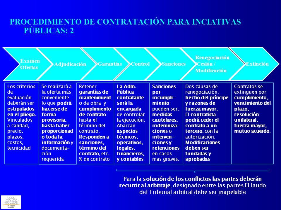 MEF PROCEDIMIENTO DE CONTRATACIÓN PARA INCIATIVAS PÚBLICAS: 2 Los criterios de evaluación deberán ser estipulados en el pliego.