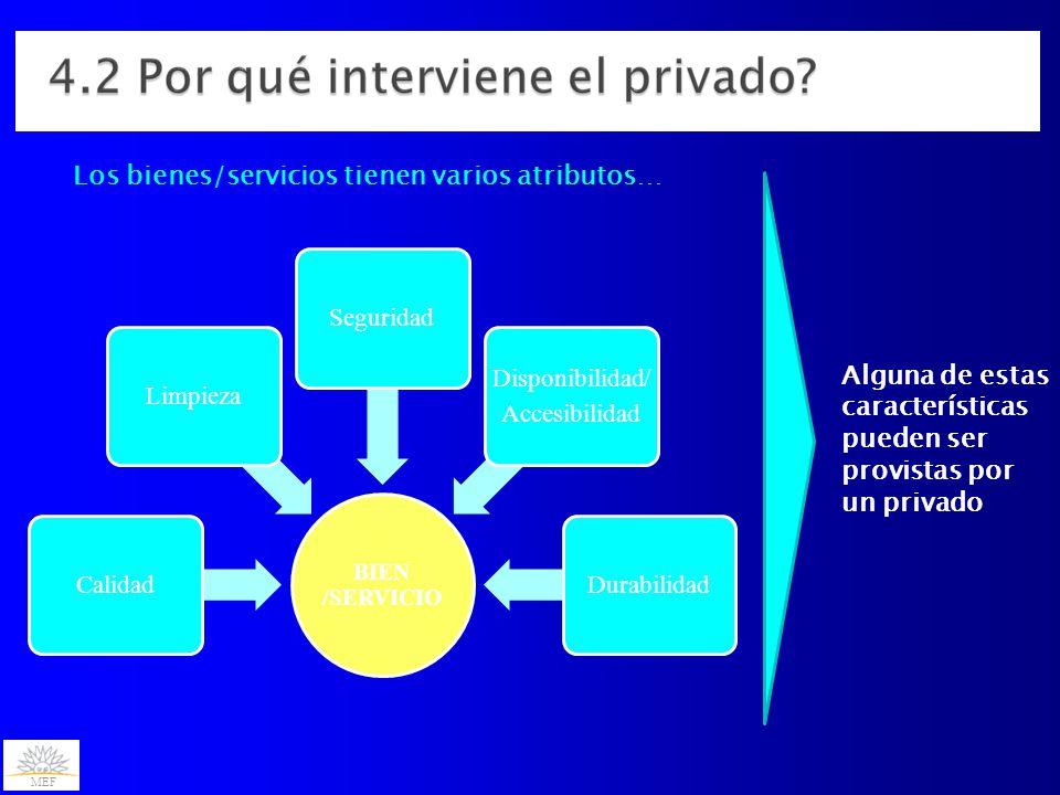 MEF BIEN /SERVICIO CalidadLimpiezaSeguridad Disponibilidad/ Accesibilidad Durabilidad Los bienes/servicios tienen varios atributos… Alguna de estas características pueden ser provistas por un privado