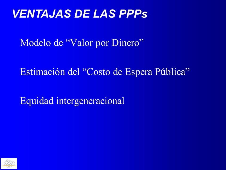 MEF Modelo de Valor por Dinero Estimación del Costo de Espera Pública Equidad intergeneracional VENTAJAS DE LAS PPPs