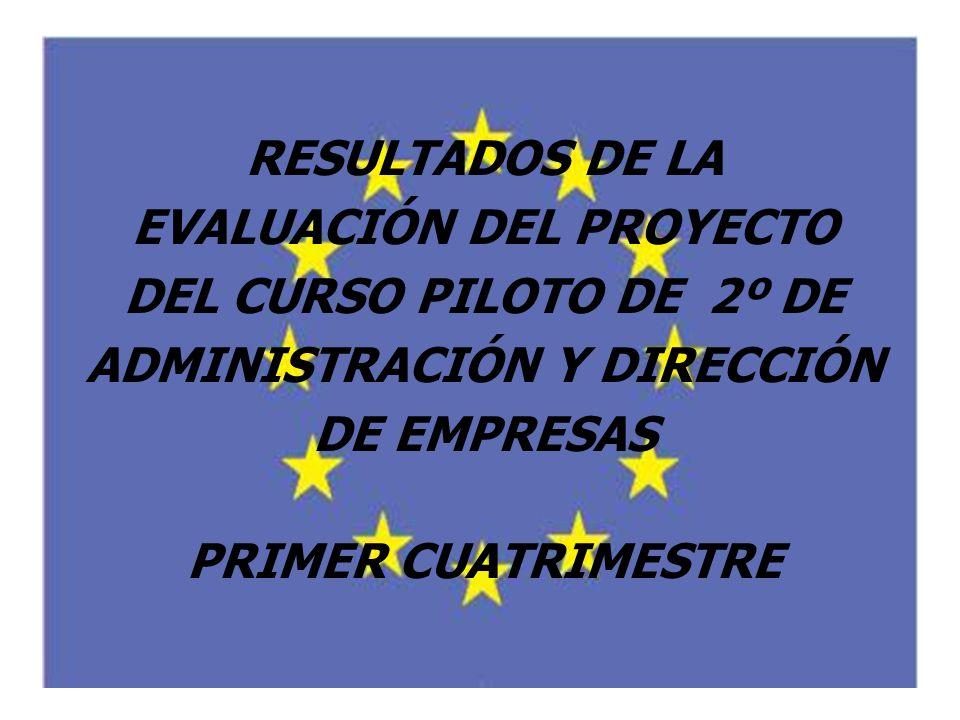 RESULTADOS DE LA EVALUACIÓN DEL PROYECTO DEL CURSO PILOTO DE 2º DE ADMINISTRACIÓN Y DIRECCIÓN DE EMPRESAS PRIMER CUATRIMESTRE