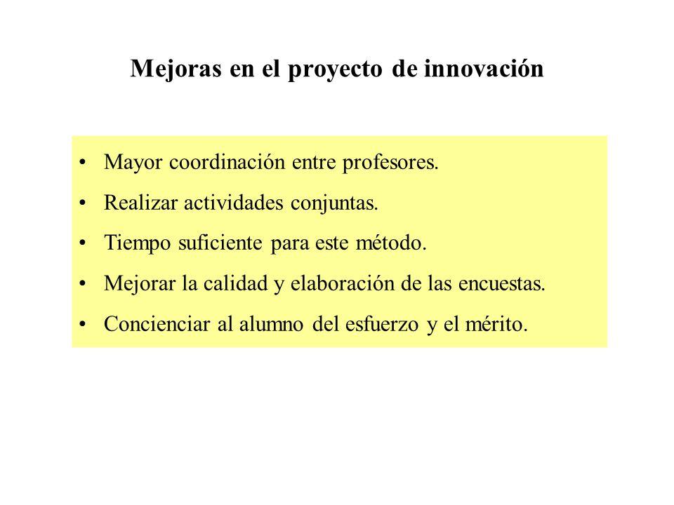 Mejoras en el proyecto de innovación Mayor coordinación entre profesores.