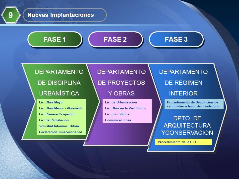 LOGO FASE 1 FASE 2 FASE 3 DEPARTAMENTO DE DISCIPLINA URBANÍSTICA DEPARTAMENTO DE PROYECTOS Y OBRAS DEPARTAMENTO DE RÉGIMEN INTERIOR Lic.