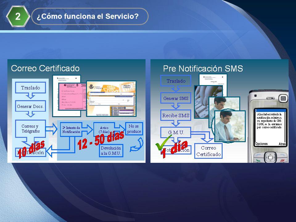 LOGO 2 ¿Cómo funciona el Servicio
