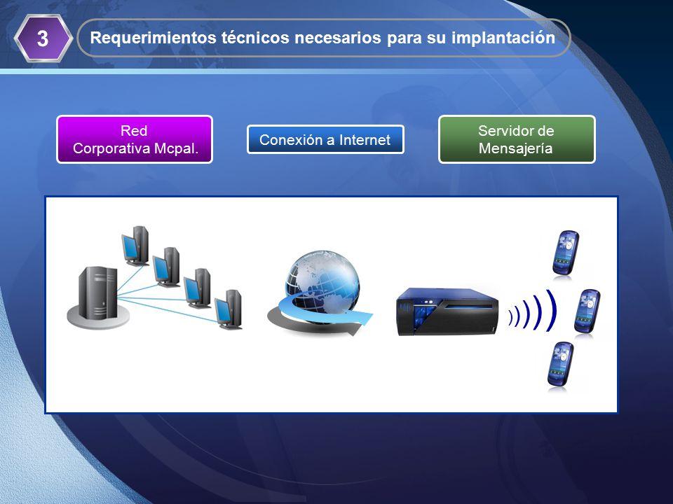 LOGO 3 Requerimientos técnicos necesarios para su implantación Conexión a Internet Red Corporativa Mcpal.