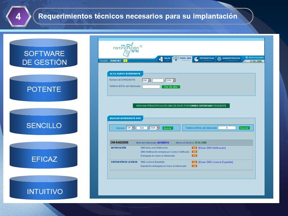 LOGO 4 Requerimientos técnicos necesarios para su implantación INTUITIVO SOFTWARE DE GESTIÓN POTENTE EFICAZSENCILLO