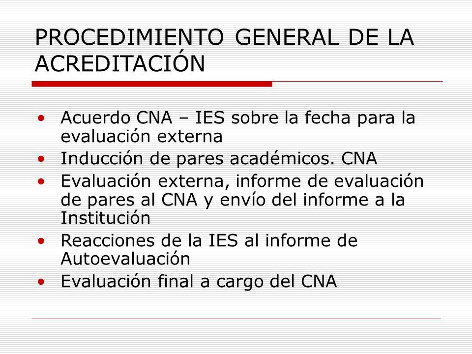PROCEDIMIENTO GENERAL DE LA ACREDITACIÓN Acuerdo CNA – IES sobre la fecha para la evaluación externa Inducción de pares académicos.
