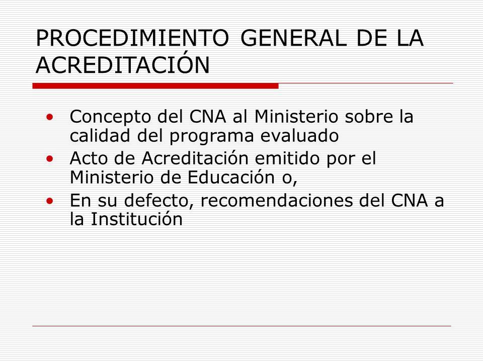 PROCEDIMIENTO GENERAL DE LA ACREDITACIÓN Concepto del CNA al Ministerio sobre la calidad del programa evaluado Acto de Acreditación emitido por el Ministerio de Educación o, En su defecto, recomendaciones del CNA a la Institución