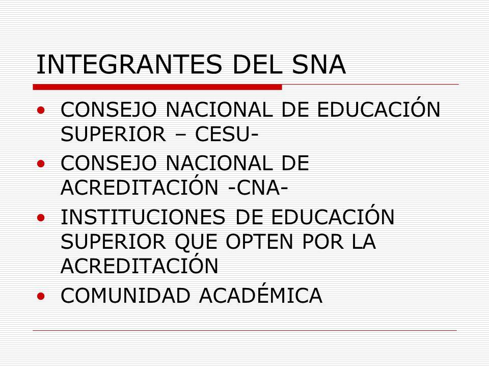 INTEGRANTES DEL SNA CONSEJO NACIONAL DE EDUCACIÓN SUPERIOR – CESU- CONSEJO NACIONAL DE ACREDITACIÓN -CNA- INSTITUCIONES DE EDUCACIÓN SUPERIOR QUE OPTEN POR LA ACREDITACIÓN COMUNIDAD ACADÉMICA
