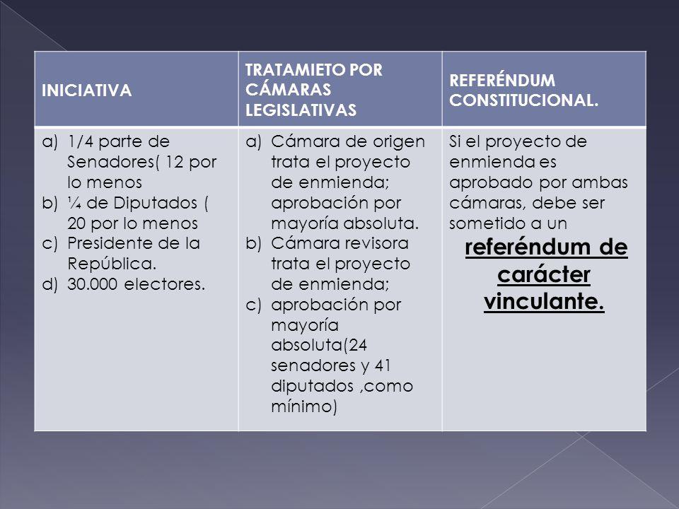 INICIATIVA TRATAMIETO POR CÁMARAS LEGISLATIVAS REFERÉNDUM CONSTITUCIONAL.