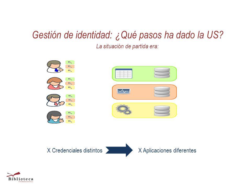 Gestión de identidad: ¿Qué pasos ha dado la US.