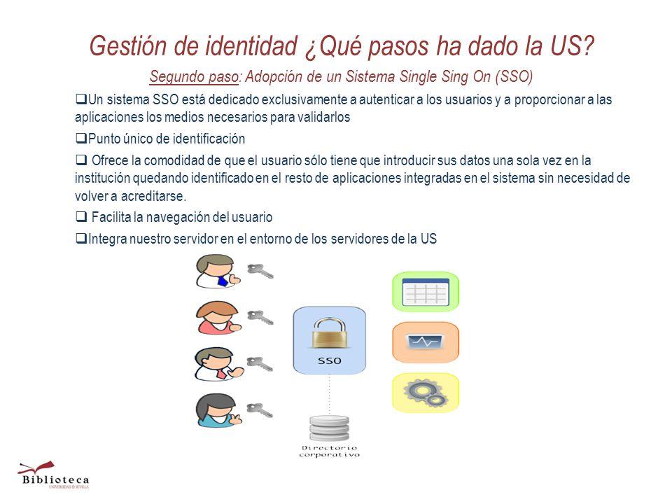 Gestión de identidad ¿Qué pasos ha dado la US.