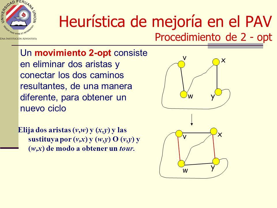 Heurística de mejoría en el PAV Procedimiento de 2 - opt Elija dos aristas (v,w) y (x,y) y las sustituya por (v,x) y (w,y) O (v,y) y (w,x) de modo a obtener un tour.