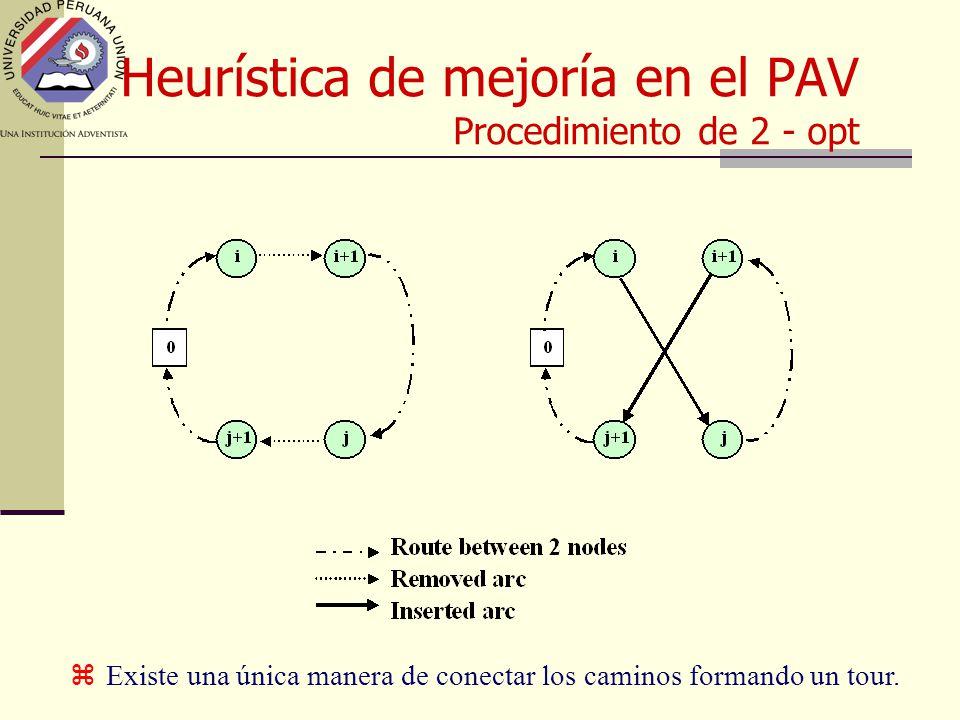 Heurística de mejoría en el PAV Procedimiento de 2 - opt zExiste una única manera de conectar los caminos formando un tour.
