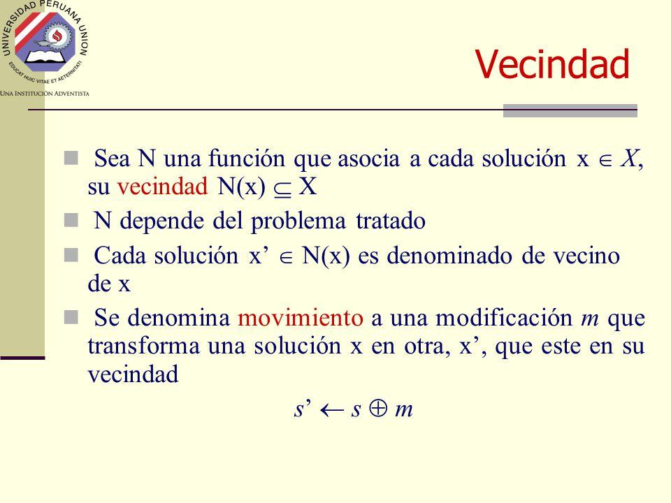 Vecindad Sea N una función que asocia a cada solución x  X, su vecindad N(x)  X N depende del problema tratado Cada solución x'  N(x) es denominado de vecino de x Se denomina movimiento a una modificación m que transforma una solución x en otra, x', que este en su vecindad s'  s  m