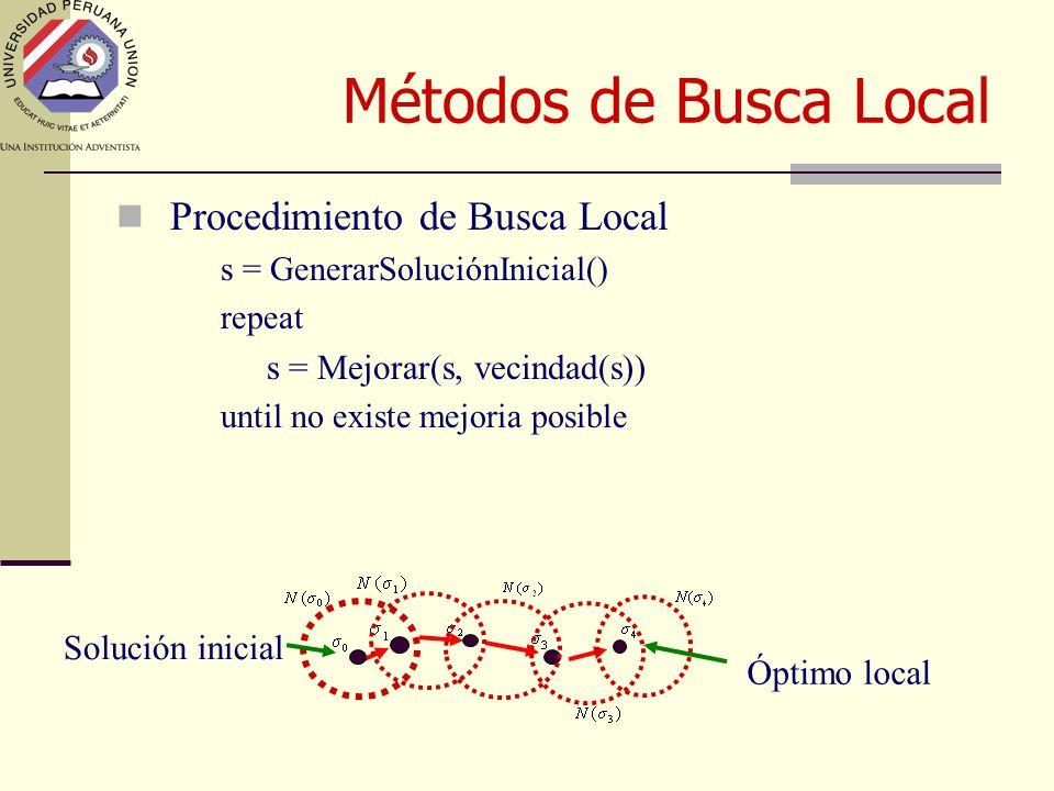 Métodos de Busca Local Procedimiento de Busca Local s = GenerarSoluciónInicial() repeat s = Mejorar(s, vecindad(s)) until no existe mejoria posible Solución inicial Óptimo local