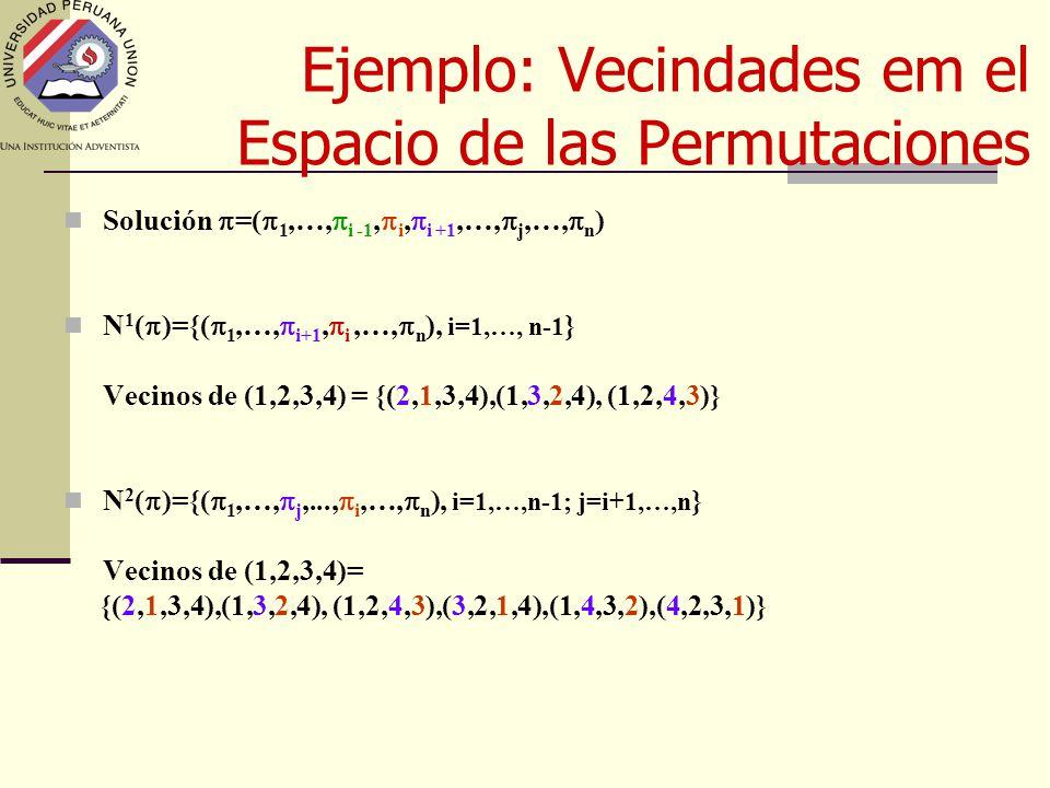 Ejemplo: Vecindades em el Espacio de las Permutaciones Solución  =(  1,…,  i -1,  i,  i +1,…,  j,…,  n ) N 1 (  )={(  1,…,  i+1,  i,…,  n ), i=1,…, n-1 } Vecinos de (1,2,3,4) = {(2,1,3,4),(1,3,2,4), (1,2,4,3)} N 2 (  )={(  1,…,  j,...,  i,…,  n ), i=1,…,n-1; j=i+1,…,n } Vecinos de (1,2,3,4)= {(2,1,3,4),(1,3,2,4), (1,2,4,3),(3,2,1,4),(1,4,3,2),(4,2,3,1)}