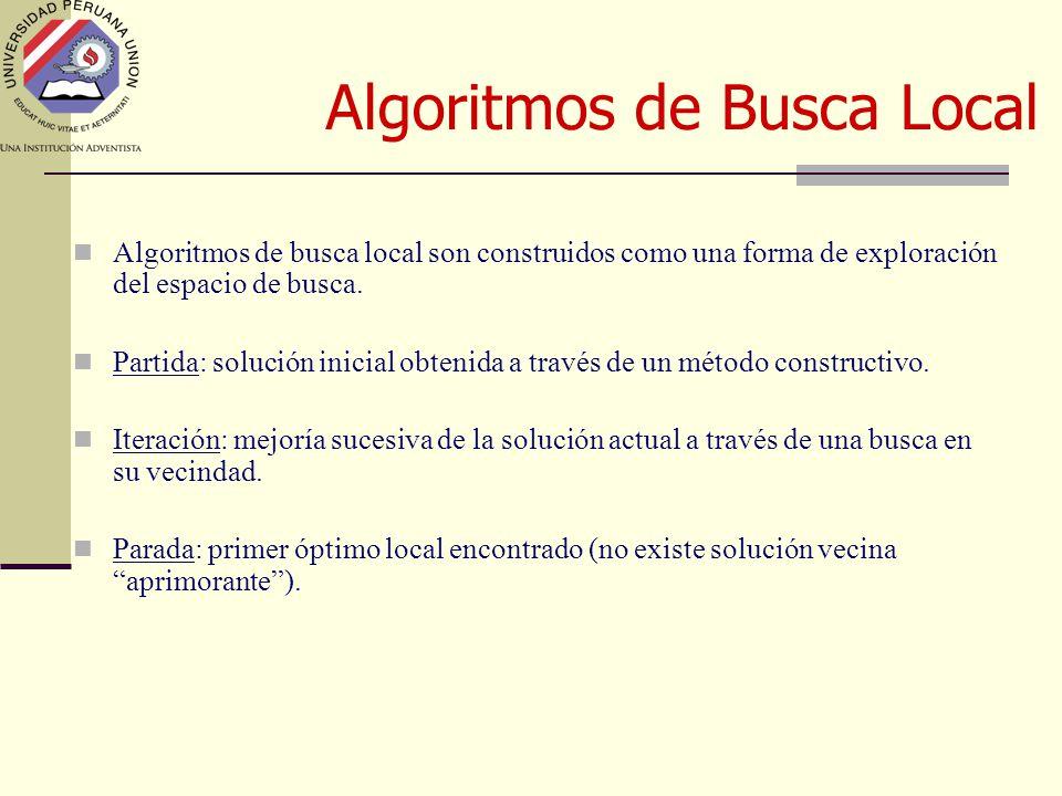 Algoritmos de Busca Local Algoritmos de busca local son construidos como una forma de exploración del espacio de busca.