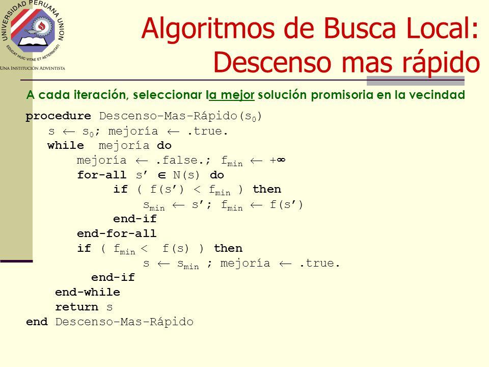 Algoritmos de Busca Local: Descenso mas rápido l A cada iteración, seleccionar la mejor solución promisoria en la vecindad procedure Descenso-Mas-Rápido(s 0 ) s  s 0 ; mejoría .true.