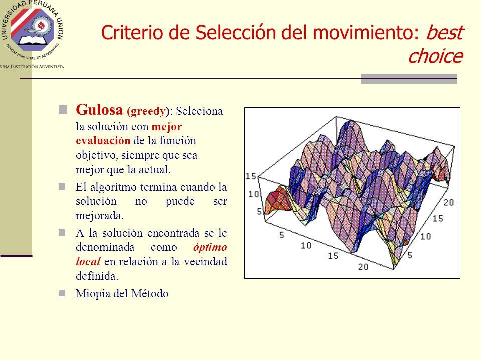 Criterio de Selección del movimiento: best choice Gulosa (greedy): Seleciona la solución con mejor evaluación de la función objetivo, siempre que sea mejor que la actual.
