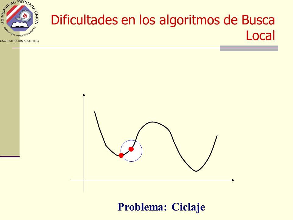 Dificultades en los algoritmos de Busca Local Problema: Ciclaje
